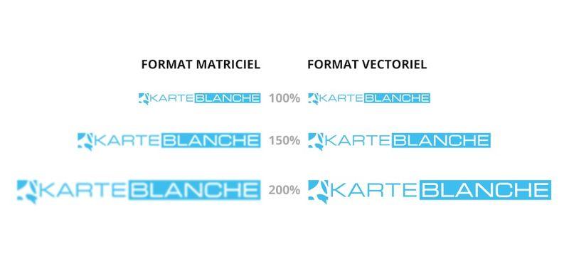 Image vectorielle et image matricielle 2